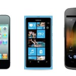 Copiar contactos de Blackberry y Symbian a Windows Phone y Android